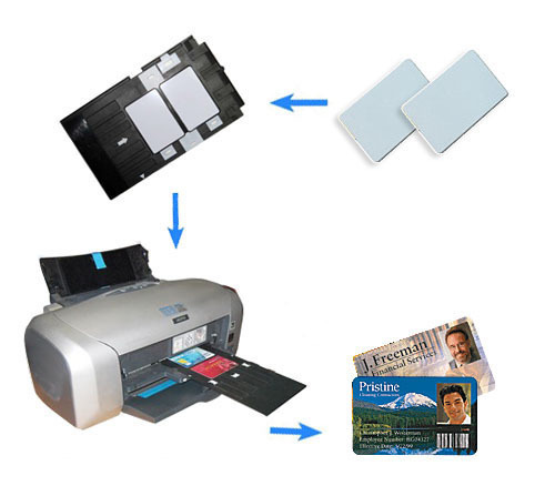 Direct inkjet print pvc card making kits id card maker dipvc 001 direct inkjet print pvc card making kits id card maker reheart
