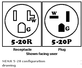 30 amp 240 volt outlet wiring diagram with Wiring 240 Volt Welder Receptacle on Th1501connectors besides 30   Rv Plug Wiring Diagram moreover L14 30 Wiring Diagram also Wiring Diagram For 220 Welder Plug moreover 220 Volt Wiring Basics.