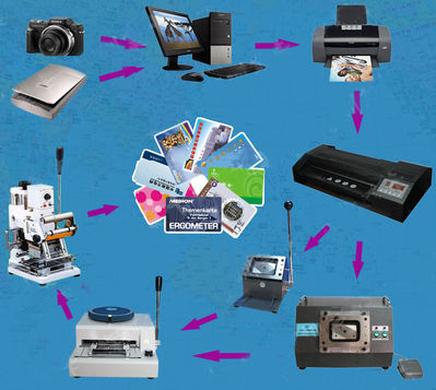 pvc-card-printing-kit-idpvcplastic-card-printer